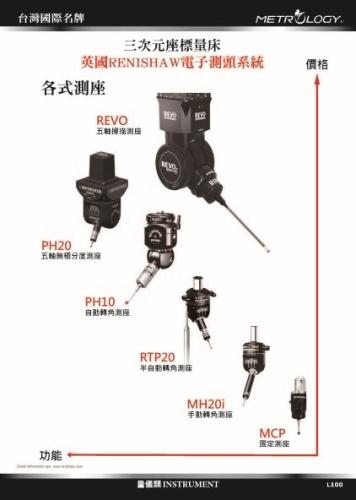 RENISHAW電子測頭系統