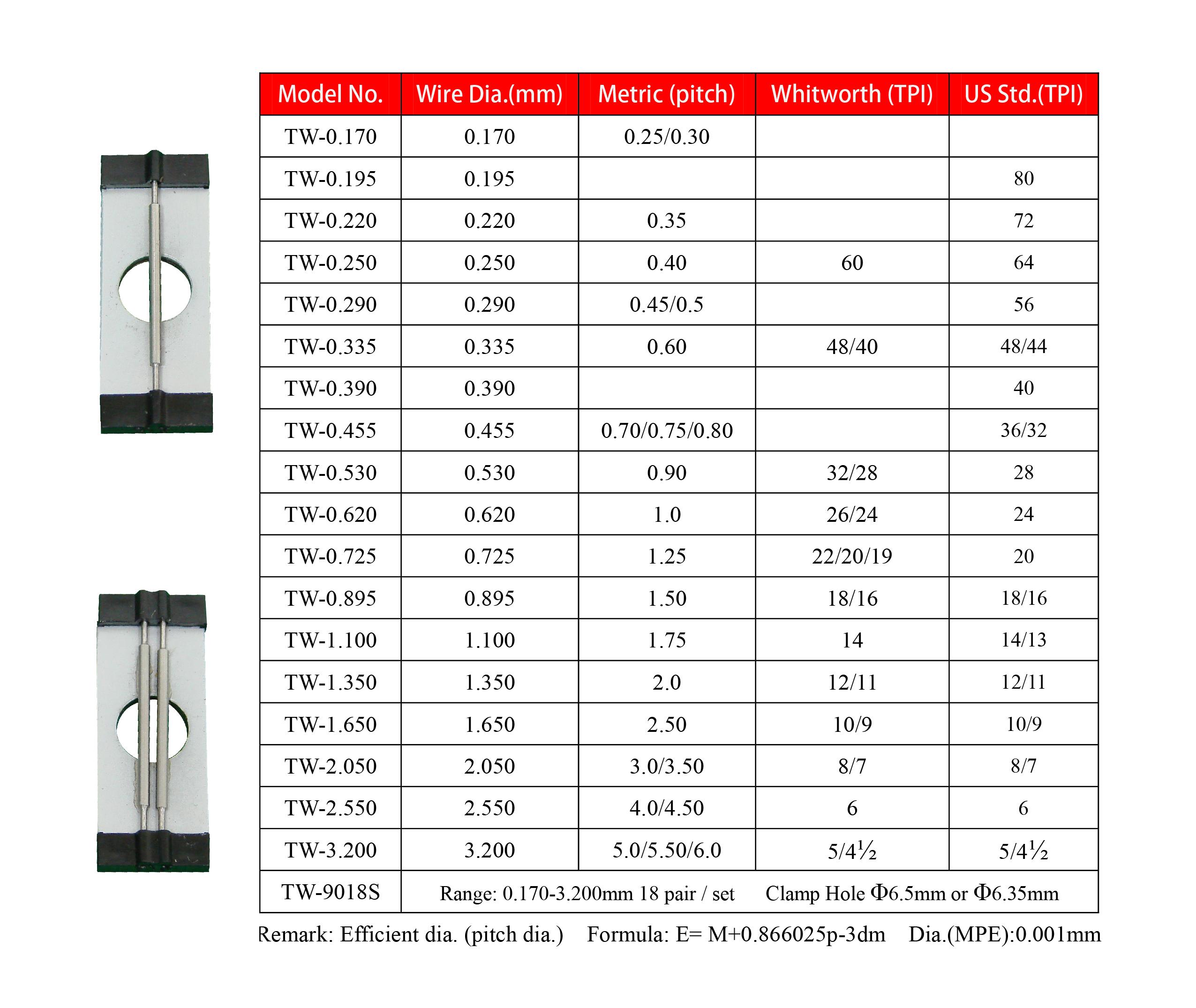 Reference table of 3 wire thread gauge metrology technology research metrology technology research development co ltd jingstone precision group keyboard keysfo Gallery